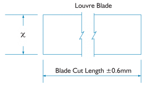 Extension Blade Formulas